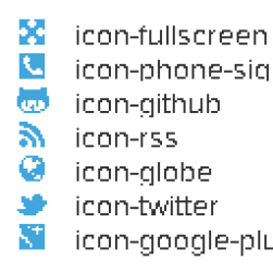Das Font Awesome Icons Plugin für WordPress Blogs